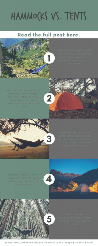 hammock camping vs tent camping
