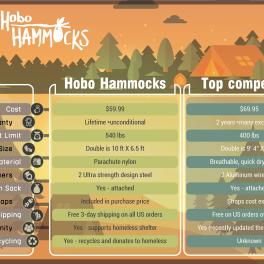 Hammocks for sale