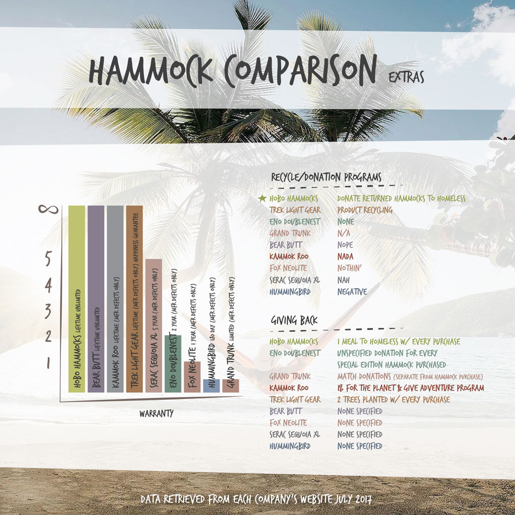hammock companies